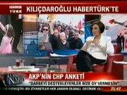 Kılıçdaroğlu Habertürk'te 5