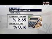 İşte Nisan ayı enflasyon rakamları